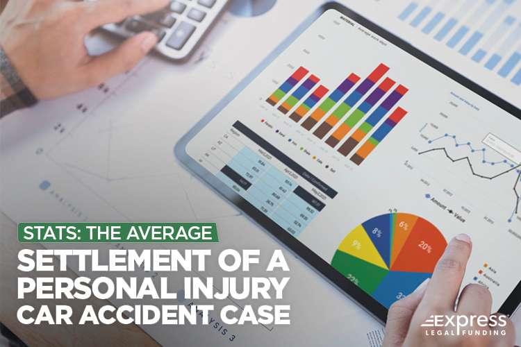 Average Car Accident Case Settlements